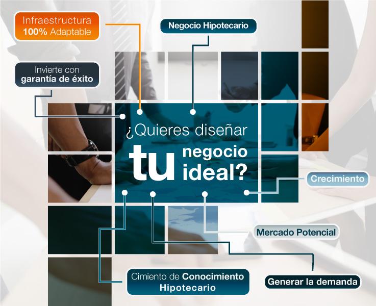 Quieres-diseñar-tu-negocio-hipotecario-ideal